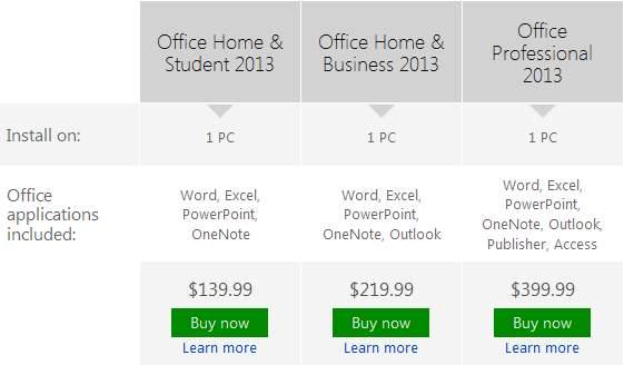 Comprar la licencia de Office 2013