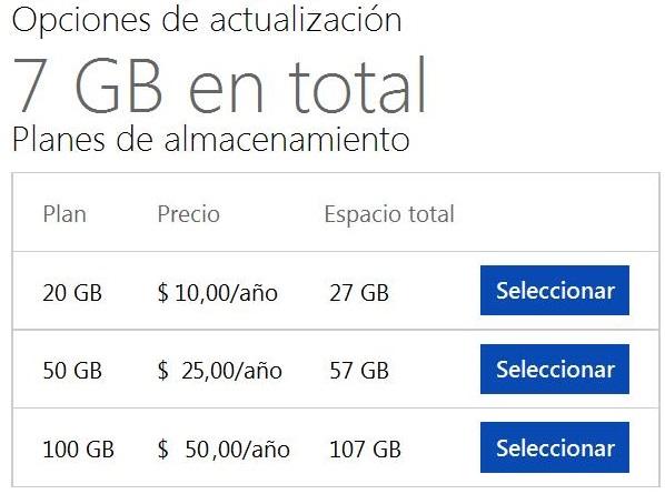 Costo de los planes de SkyDrive