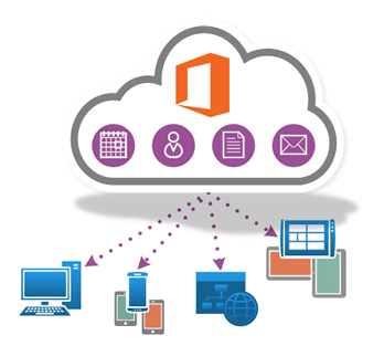 Desarrollar aplicaciones en Outlook.com