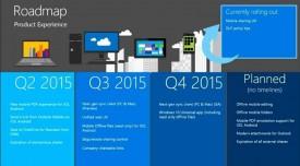 Novedades de OneDrive para el 2015
